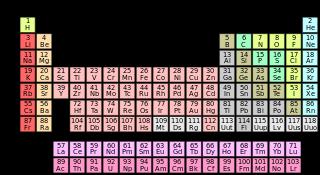 Periodic_table_(polyatomic).svg